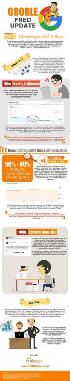 Google Algorithm Updates: What You Need to Know About Fred [Infographic] #searchengineoptimizationalgorithm,
