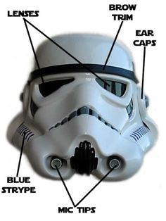 conseil pour créer un costume de stormtrooper