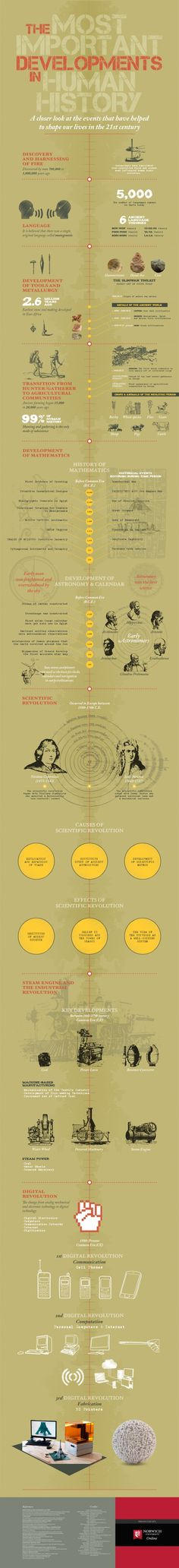 The Most Important Developments In Human History #Infographics - Lightscap3s.com