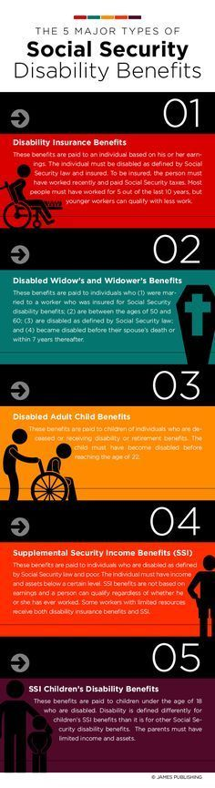 Applicants for SS disability benefits may qualify for 1of 5 main types of benefits. #MedicareWorld #Medicare