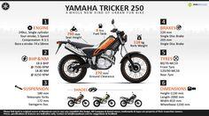 Afbeeldingsresultaat voor yamaha tricker Brat Cafe, Trial Bike, Scrambler Motorcycle, Mini Bike, Custom Bikes, Motorbikes, Yamaha, Biking, Trail