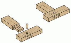 This mortise and  tenon joint reinforced with a dowel is one of the best joints used to join two boards.