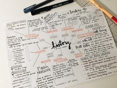 mind map