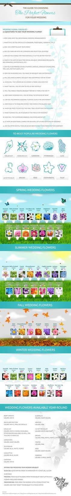 [Infographic] Complete Guide To Choosing The Best Wedding Flowers | LinchpinSEO Chicago