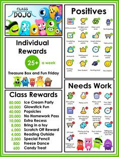 Class Dojo: Rewards and Needs Work Class Dojo Rewards, Classroom Rewards, Classroom Behavior Management, 4th Grade Classroom, Classroom Organisation, Kindergarten Classroom, School Classroom, Classroom Ideas, Behaviour Management