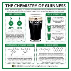 Periodic Graphics: The Chemistry Of A Pint Of Guinness Department: Science & Technology Keywords: Guinness, stout, hops, carbonation, nitrogen, bubbles, glass, pint, melanoidins, humulone, St. Patrick's Day