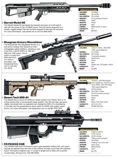 BARRETT , RIFLE ,SNIPER , WEAPON