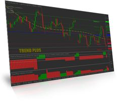 Forex market is one of the most lucrative methods that can make you boost your earnings. Just as you have the opportunity of making good money, there is also a lot of risk in Forex trading. Having the necessary skills or some basic Forex trading knowledge is a must. If you want to effectively trade, TREND PLUS will successfully help you enjoy the benefits of this kind of trade.