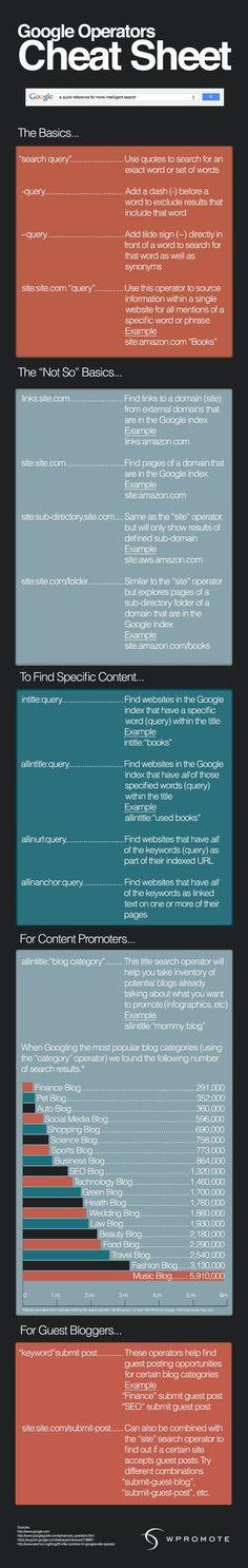 cara mencari di google dengan tepat – Era digital sekarang tidak dapat dipisahkan dengan namanya pencarian di internet.Ada banyak macam-macam syntax google . Ada beberapa cara untuk mencari dengan cepat di mesin pencarian, seperti dibawah ini menggunakan menggunakan google. Cara searching di google atau tips searching digoogle harus anda gunakan agar mendapatkan hasil yang tepat ...