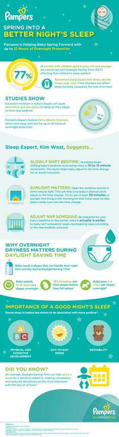 Since navigating Daylight Savings Time can be tricky, this guide for a better night's sleep can be a great resource to figure out which solutions can help ease your baby to sleep. Keeping your baby as happy and dry as possible during this challenging time can be easier to achieve than you think, with up to 12 hours of overnight protection, Pampers is here to help.