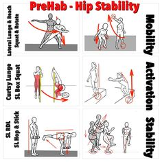 Quick routine for Hip Stability!  Get the full instructions at: https://www.facebook.com/Michael.Rosengart.CSCS/posts/830491047017881  #prehab #hipstability #activationexercises #keepgettingbetter #prepareroperform