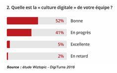 2017 : année de la maturité numérique pour les communicants ? #brandnews