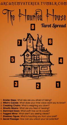 "arcanemysteries: "" The Haunted House Tarot Spread. """