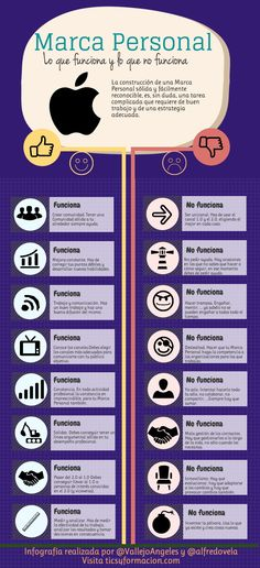 Marca Personal: lo que funciona y lo que no #infografia #infographic #marketing Ideas Negocios Online para www.masymejor.com