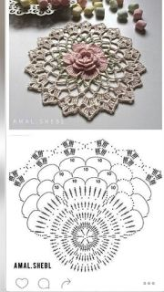 Hottest Images Crochet Doilies motif Style Although many of the doilies that you see in stores today are made from paper or machine lace there Crochet Mandala Pattern, Crochet Flower Patterns, Crochet Diagram, Crochet Stitches Patterns, Crochet Chart, Crochet Squares, Crochet Flowers, Crochet Dollies, Crochet Lace
