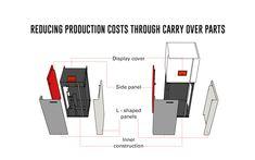 High Tech Heating Pumps   Design: RDD design network   Client: Ochsner Wärmepumpen
