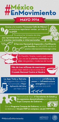 Las buenas noticias de Mayo #MéxicoEnMovimiento