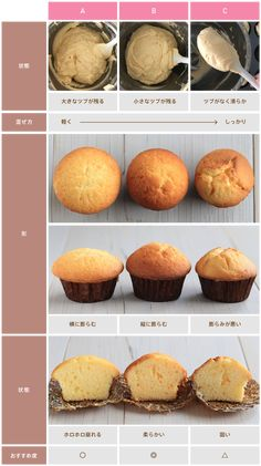 Making Sweets, Easy Sweets, Homemade Sweets, Sweets Recipes, Baking Recipes, Cafe Food, Food Menu, Baking Science, Food And Drink