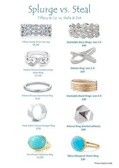SPLURGE VS. STEAL with Stella and Dot!