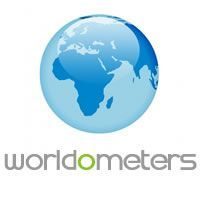 Worldometers - Statistikk i sanntid