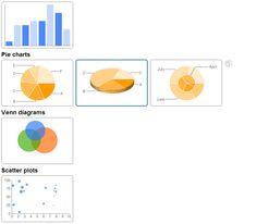 dijagrami i grafikoni