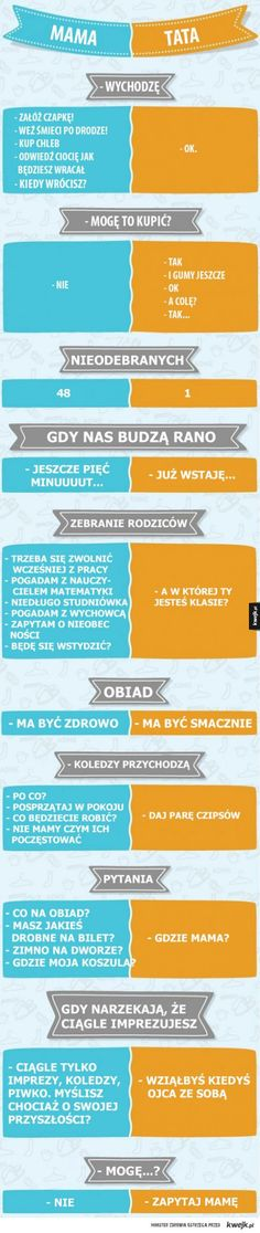 Ten major differences between mom and dad Funny Images, Funny Pictures, Russian Humor, Memes, Funny Mems, Everything And Nothing, Greek Quotes, Parenting Humor, Wtf Funny