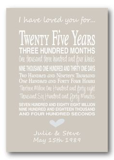 25th anniversary gift personalised by PinkMilkshakeDesigns
