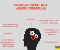 beneficiile soprtului asupra creierului Healthy Food, Healthy Recipes, Health Fitness, Sport, Motivation, Medicine, Truths, Natural Remedies, Health And Wellness