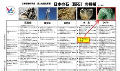 日本の石はひすい 日本鉱物科学会が選定 - ねとらぼ