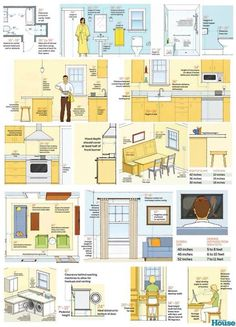 Interior Design & Architecture Resources at your fingertips - Linda Merrill This Old House Dimensions Interior Design resources Home Renovation, Home Remodeling, Kitchen Remodeling, This Old House, Buy House, Interior Design Resources, Home Repair, Home Hacks, Home Staging