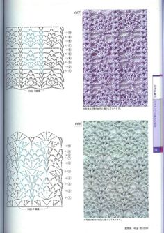 Crochet Lace or Edgings