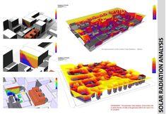 Ecotect Analysis - solar radiation
