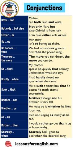 English Writing Skills, Learn English Grammar, Learn English Words, English Language Learning, Teaching English, English Sentences, English Vocabulary Words, English Phrases, English Idioms