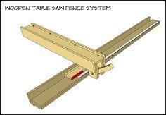 Resultado de imagen para diy table saw fence plans