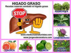 EL HIGADO GRASO Alcachofa: natural para el hígado. Se licuan 3 hojas de alcachofa y se tomanencada comida. Esta planta puede utilizarse seca para infusiones o gotas. El diente de león, excelente para tomar en forma de infusiones. Limón: Jugo de limón se bebe un vaso en ayunas,. Rábano o remolacha frescos comidos como ensalada, desinflaman y desintoxican el hígado.(pomelo): Jugo de pomelo natural, se puede tomar un vaso con las comidas o un vaso de jugo natural en ayunas.
