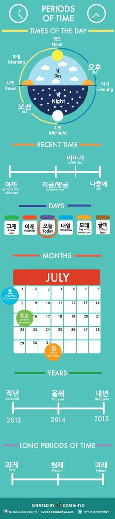 Infographic: Periods of Time in Korean Times of the day, days, months, years, long periods of time #StudyKorean #LifeInKorea #KoreanIsFun