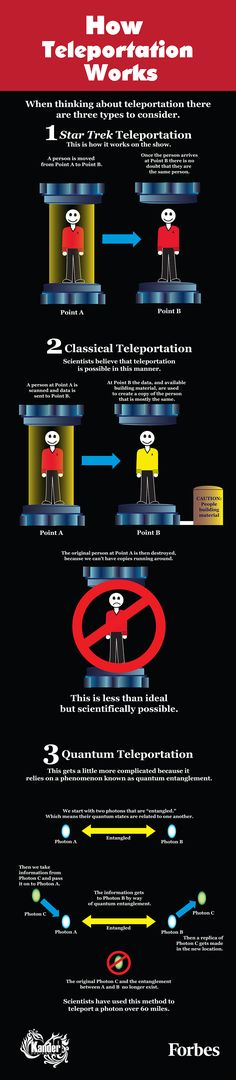 """How Teleportation Works T M : I'm fairly certain that Star Trek teleportation works like classic teleportation as depicted in this explanation in that a """"pattern"""" is created when a person is dematerialized at one location then used to materialize a person at the other end."""