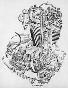 bsa a50 a65 unit block engine cutaways pinterest engine l4 engine diagram cutaway motorcycle engine, cutaway, diagram, croquis, tattoo inspiration, motorbikes, vintage cars, man cave, honda, antique cars, sketches, motorcycles,