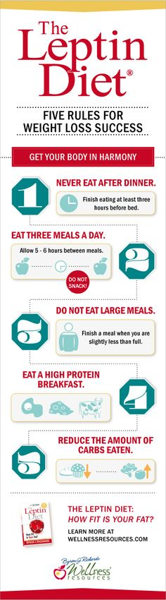 Five rules for weight loss success!
