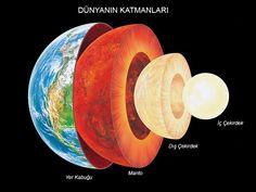 Image result for 4 milyar yıl önce dünya