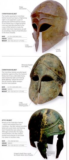3 Basic Ancient Greek Helmet Styles - All ages