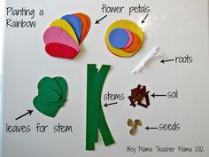 Boy Mama Teacher Mama: Planting a Rainbow craft to go with Lois Ehlert's Planting a Rainbow book
