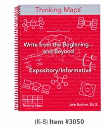 write from the beginning and beyond expositoryinformative