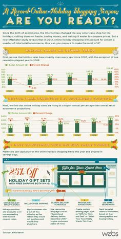 Holiday Shopping Trends That May Affect Your Small Business