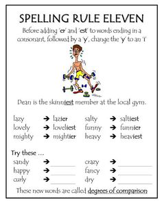 Part 1 Spelling Rules - Test how much you know about these rules. Print these, save them and learn them! Improve spelling skills here. Order your High Frequency books here Improve spelling skills here. Order your High Frequency books here Phonics Rules, Spelling Rules, Grade Spelling, Spelling Bee, Spelling Activities, Grammar Rules, Teaching Phonics, Spelling And Grammar, Teaching Reading