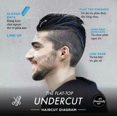 Hair Style - The Flat Top Undercut
