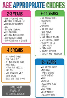 Appropriate Chores for Kids Age appropriate chore printable - Chores your kids can do, at different ages!Age appropriate chore printable - Chores your kids can do, at different ages! Kids And Parenting, Parenting Hacks, Parenting Classes, Gentle Parenting, Parenting Humor, Teaching Kids, Kids Learning, Teaching Manners, Preschool Learning Activities