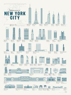 Плакат «Великолепные здания Нью Йорка»