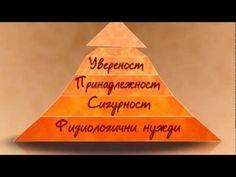Image result for пирамида на маслоу