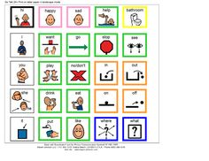 Core Vocabulary and Literacy || Core Boards overlays and communication boards in PDF and boardmaker format